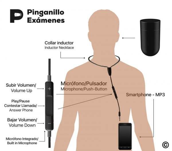 Esquema Uso Pinganillo Vip Pro UltraMini