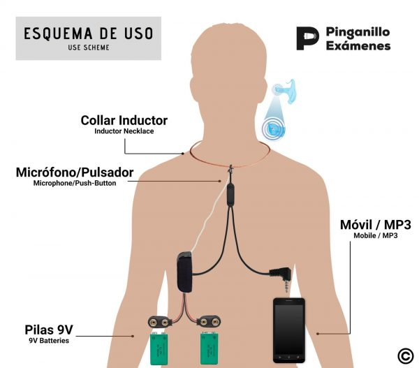 Esquema de Uso Pinganillo Nano V1